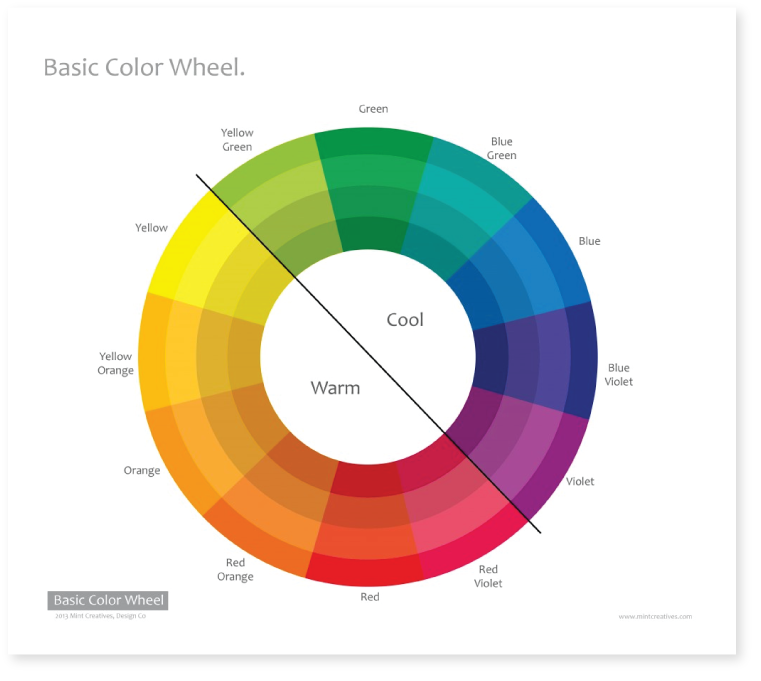 Ruota dei colori marketing - Agenzia Perdonà